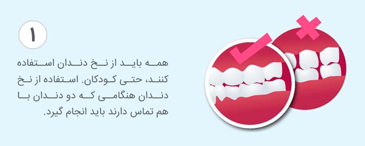 نکاتی راجع به انتخاب نخ دندان - 1